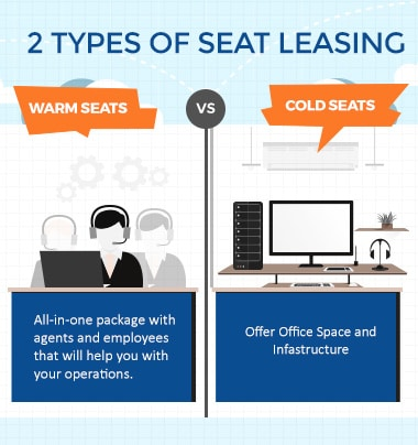 2 Types of Seat Leasing: Warm Seats and Cold Seats