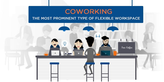 Coworking: The most prominent type of Flexible Workspaces