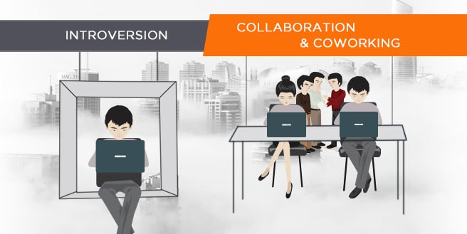 Introversion, Collaboration and Coworking