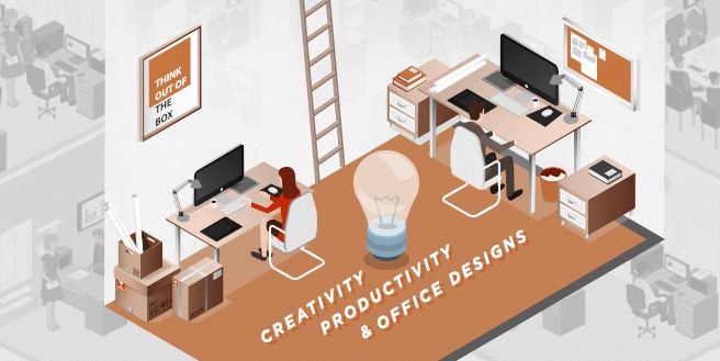 Creativity, Productivity and Office Designs