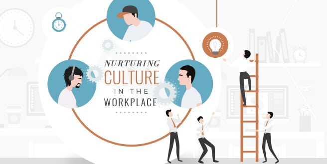 The Importance of Nurturing Culture in the Workplace