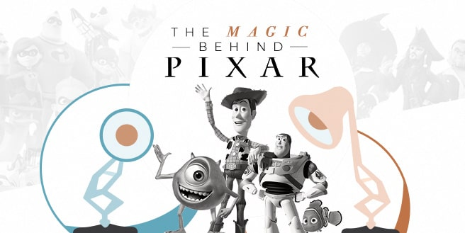 The Magic Behind Pixar and its Collective Creativity