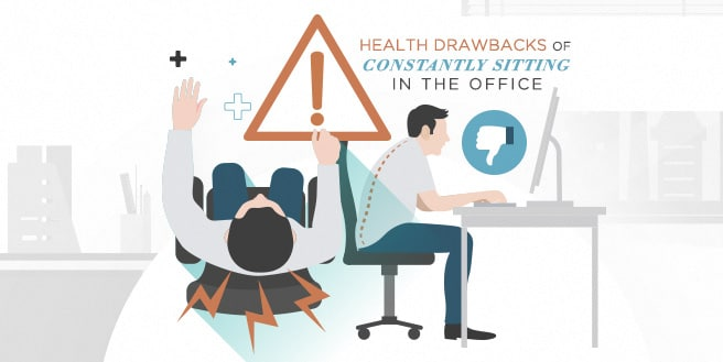 Health Drawbacks of Constantly Sitting in the Office
