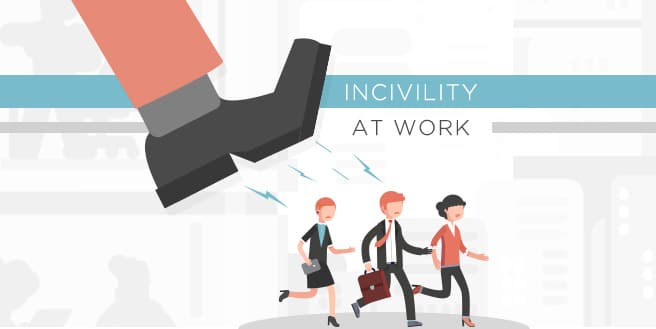 The Many Harmful Outcomes of Prevailing Incivility At Work