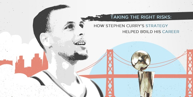 Taking The Right Risks: How Stephen Curry's Strategy Helped Build His Career
